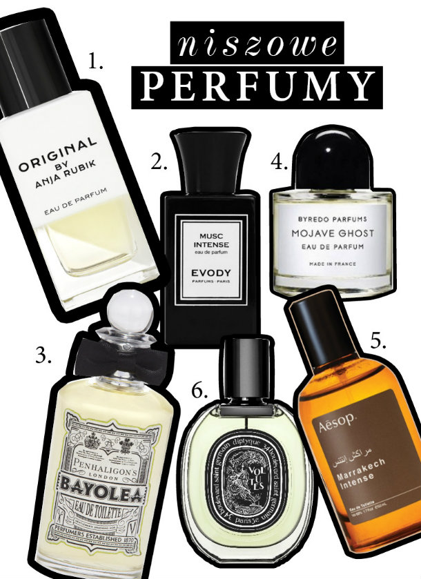 gdzie kupić niszowe perfumy anja rubik