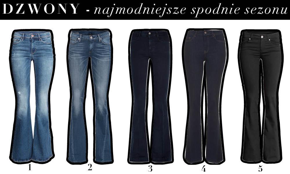 Dzwony – modne dżinsy na zimę 2015/2016